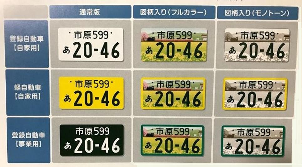 プレート 松戸 ナンバー みんなはもう変えた?松戸市ご当地ナンバー「松戸ナンバー」!!